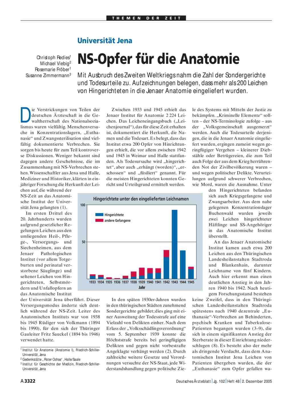 Universität Jena: NS-Opfer für die Anatomie