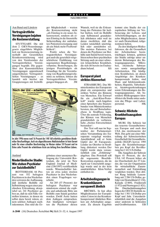Schweiz h chste krankheitsausgaben europas for Medizin studieren schweiz